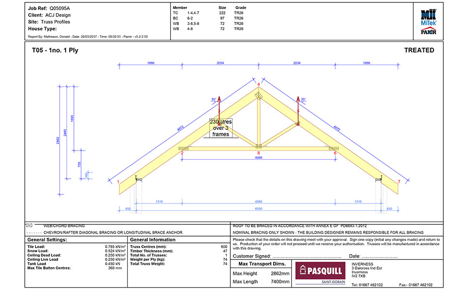 Rasied Tie Truss Acj Group