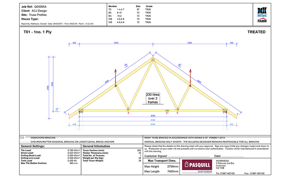 Standard Roof Truss Acj Group